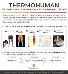 ¿Qué es la termografía infrarroja?