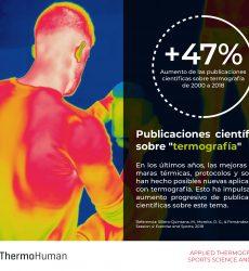 Termografía deportiva. ¿Qué está pasando en la ciencia?