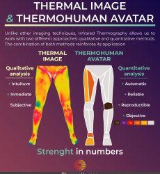 Thermal image & Thermohuman avatar