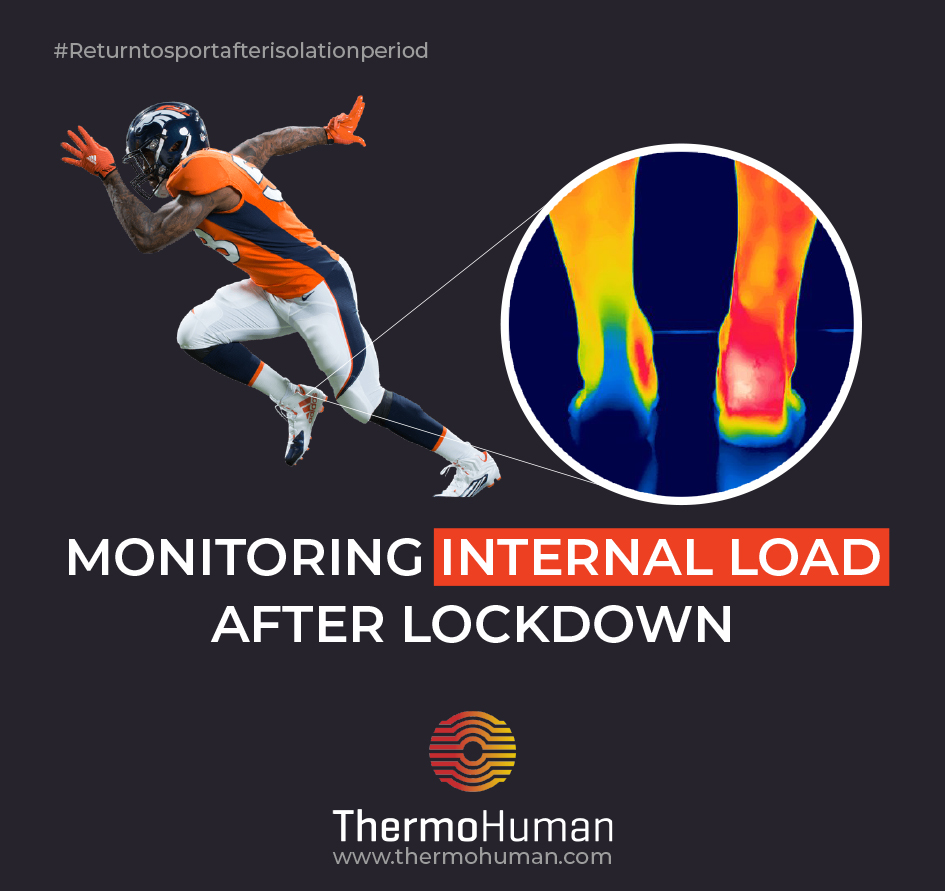 Monitoring internal load after lockdown