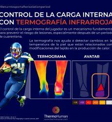 Control de la carga interna con termografía infrarroja