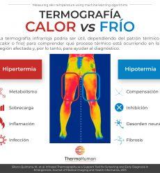 Termografía: calor vs frío