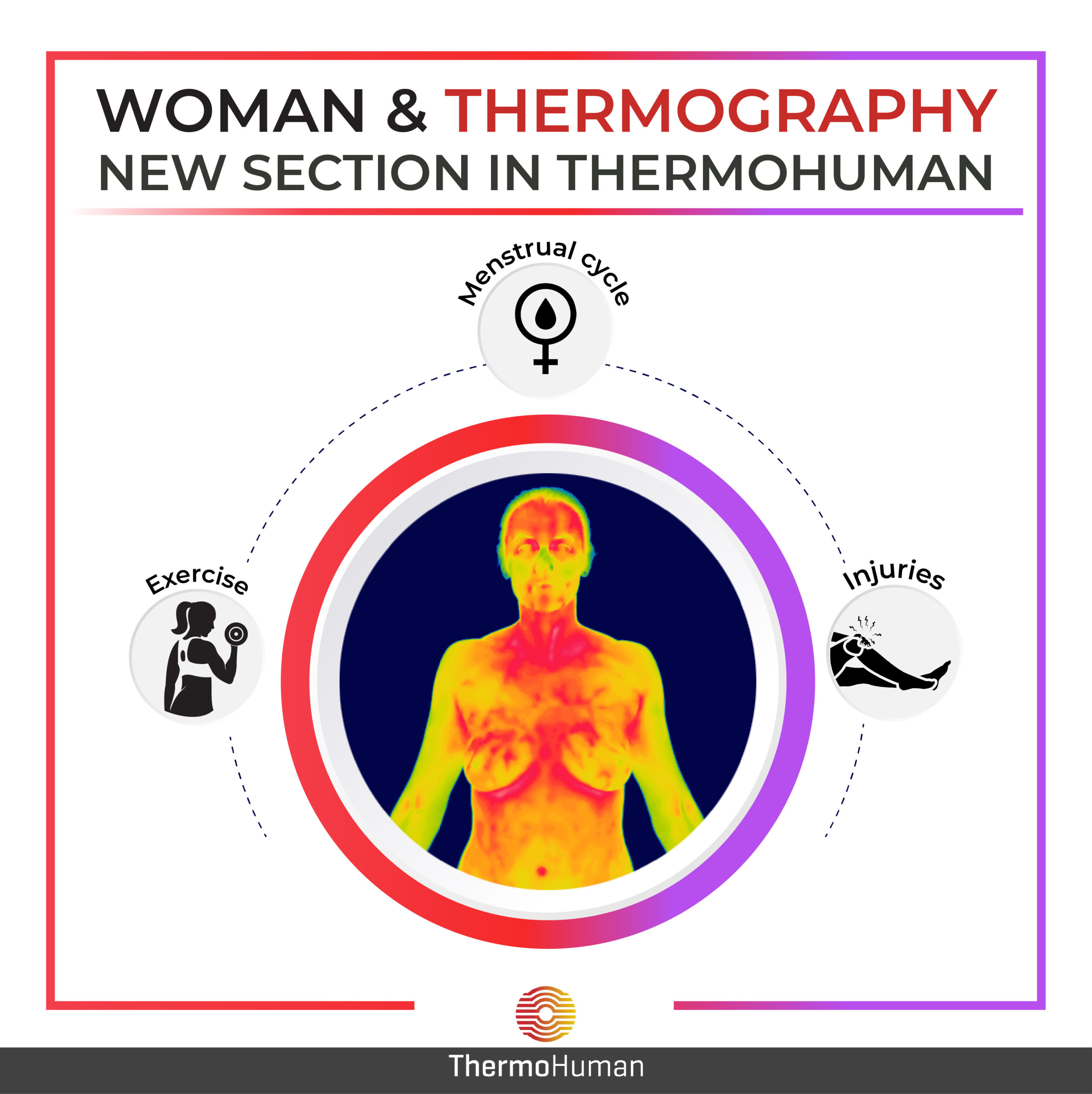 WOMAN & THERMOGRAPHY. New section in ThermoHuman