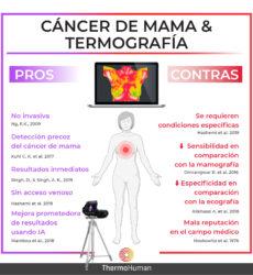 Termografía y cáncer de mama