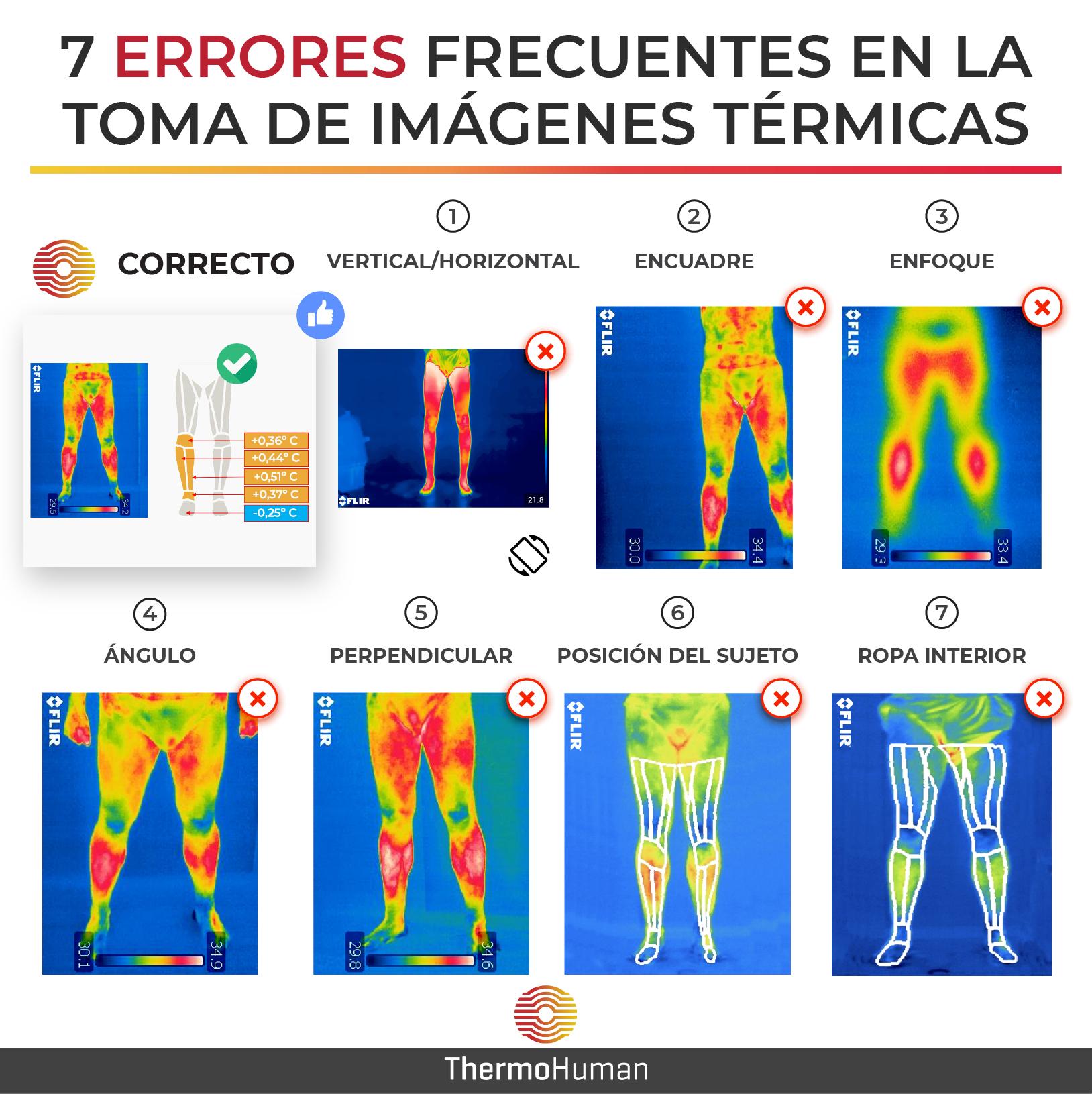 7 errores frecuentes en la toma de datos de Termografía