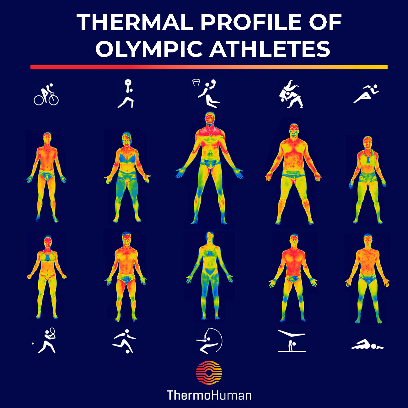 Olympic Games: what does thermography  say about?