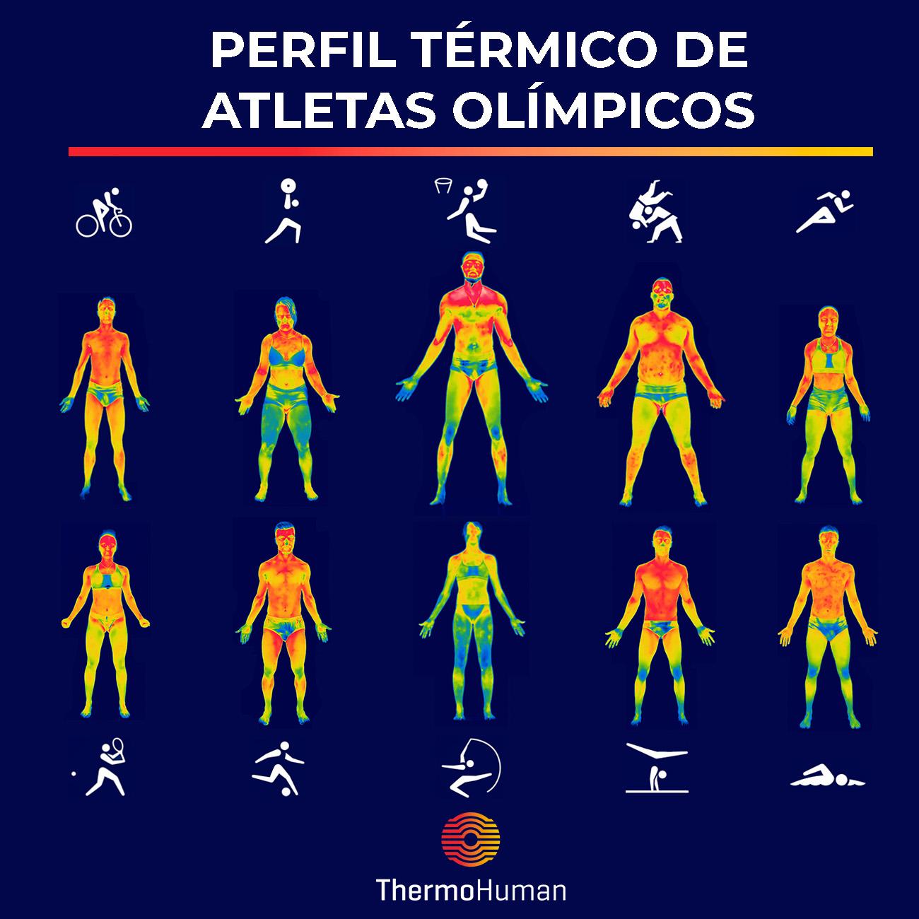 Juegos Olímpicos: ¿qué nos muestra la termografía?
