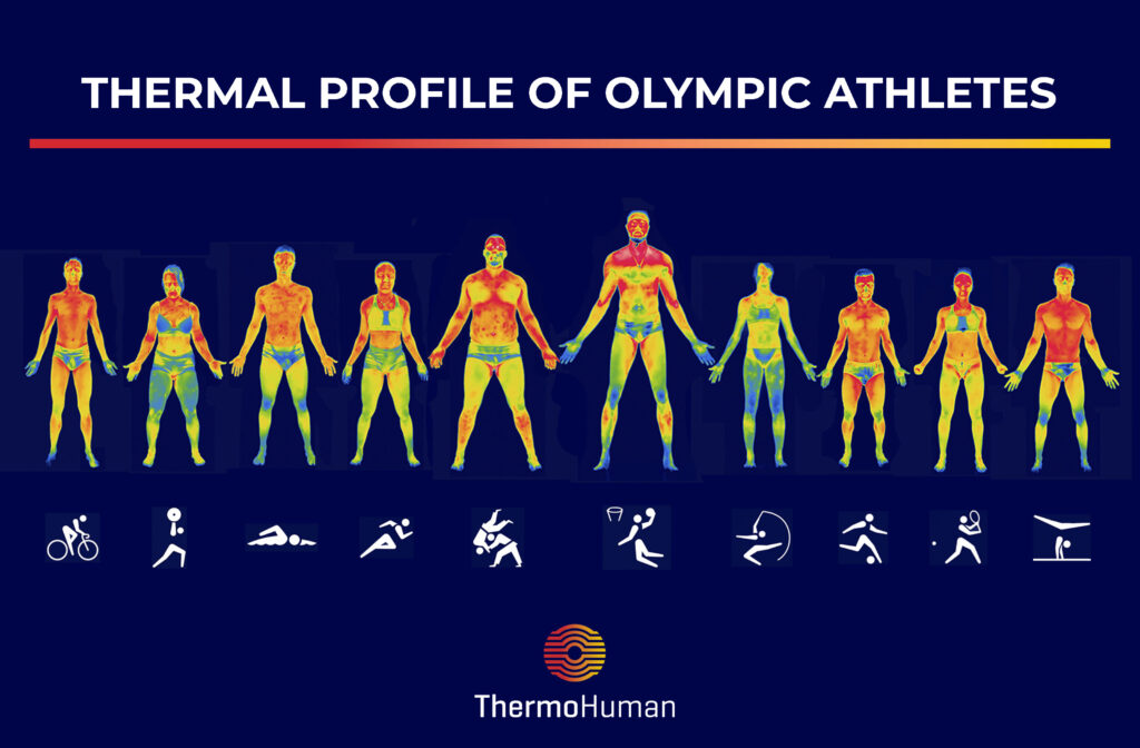 Olympic Games thermography