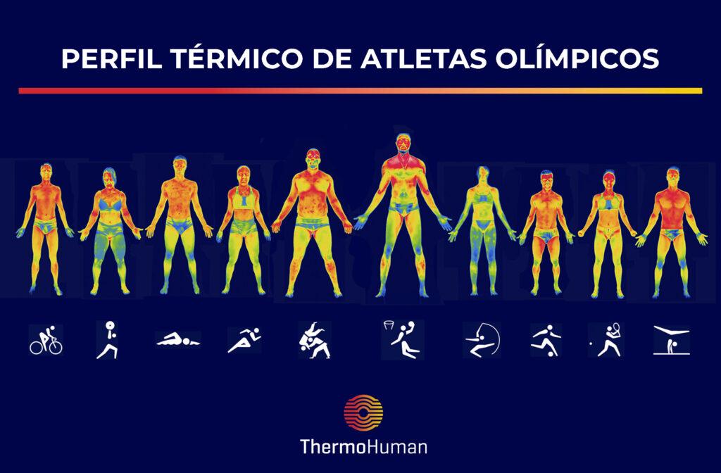 Juegos Olímpicos termografía