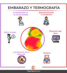 Aplicaciones de la termografía durante el embarazo